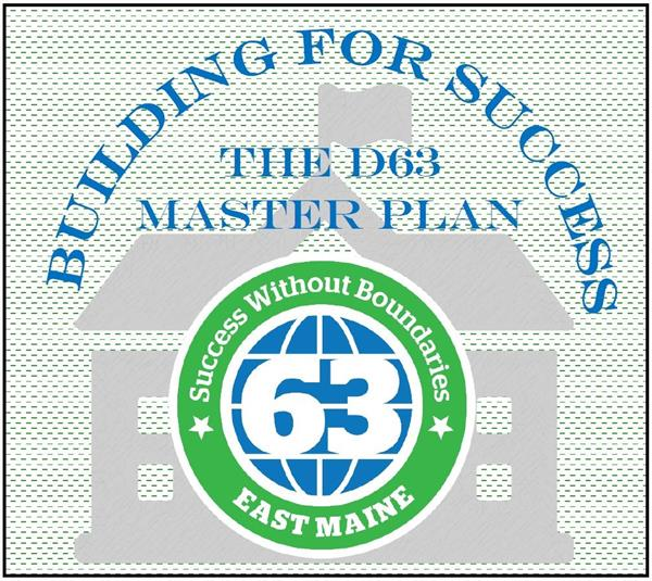 Building for Success